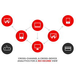 cross-channel-analytics
